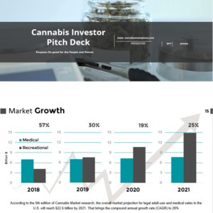 Cannabis Investor Pitch Deck Template for Cultivation, Extraction/Manufacturing and Retail