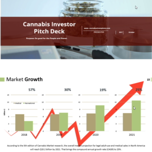 Cannabis Dispensary/Shop Investor Pitch Deck Template
